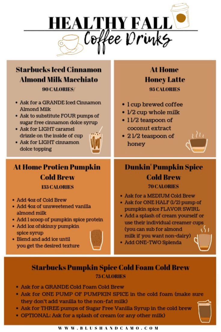6 Quick HairstylHealthy Fall Coffee Recipeses for Short Hair